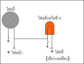 วงจรไฟเลี้ยวเป็นไฟหรี่