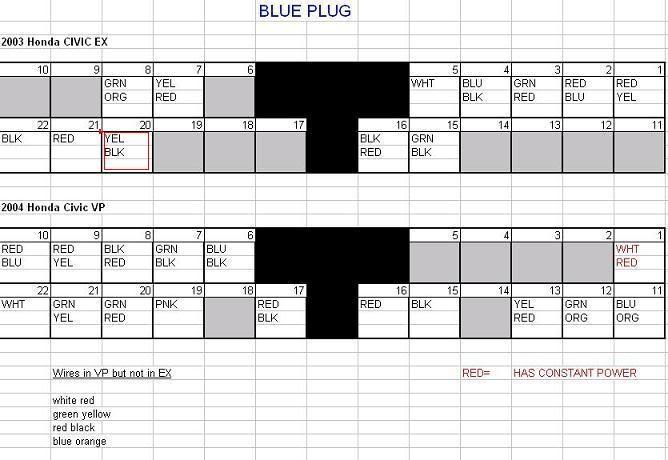 Wiring diagram/ Pinout